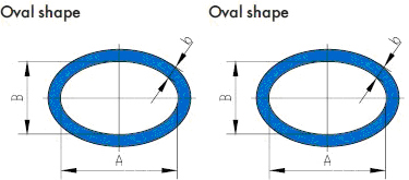 Non-rounded Spiral wound Gaskets,Non-rounded Spiral wound
